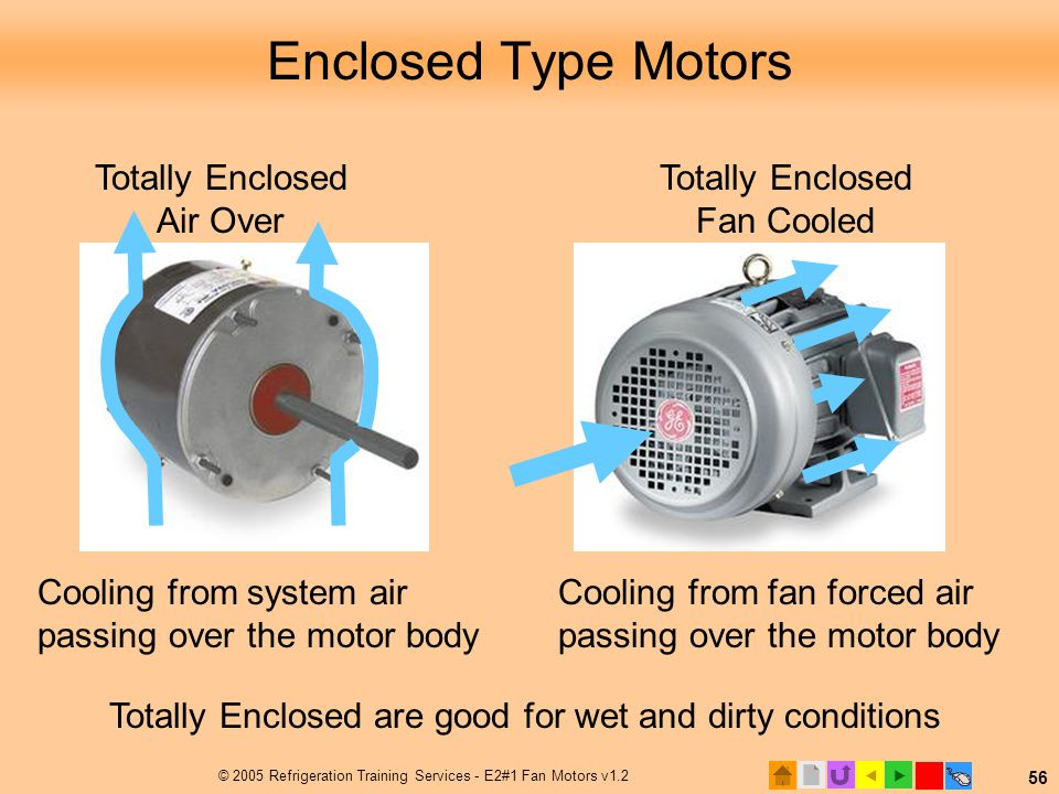Enclosed Type Motors Totally Enclosed Air Over