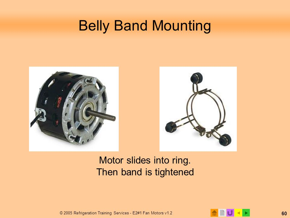 Belly Band Mounting Motor slides into ring. Then band is tightened