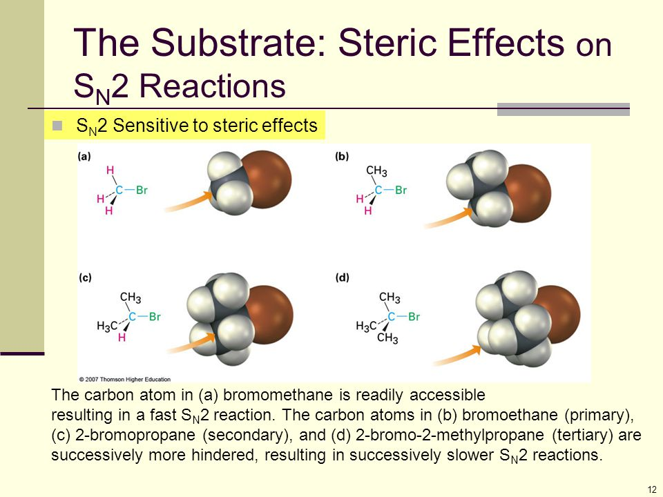 Alkyl Halides React With Nucleophiles And Bases Ppt