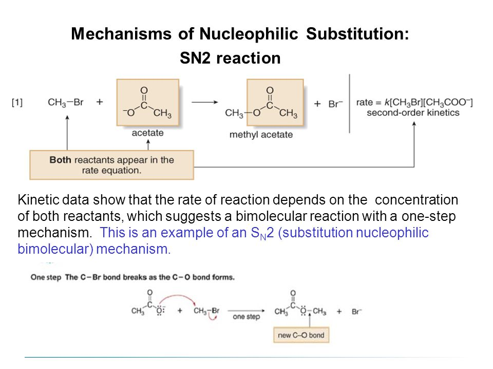 Alkyl Halides and Nucleophilic Substitution - ppt video