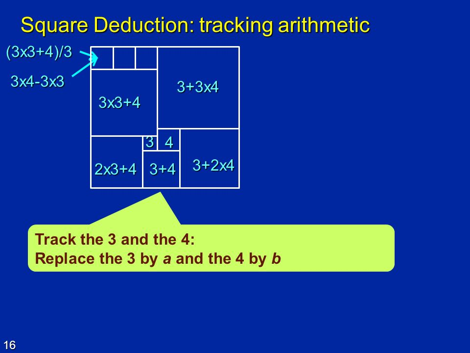 Square Deduction: tracking arithmetic