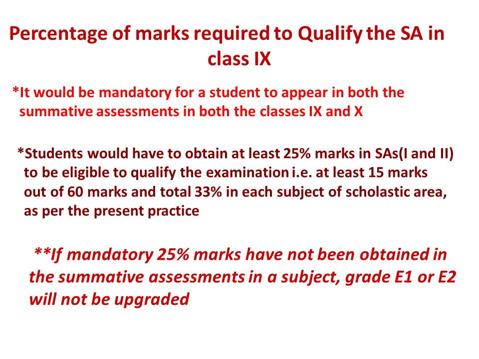class IX Percentage of marks required to Qualify the SA in