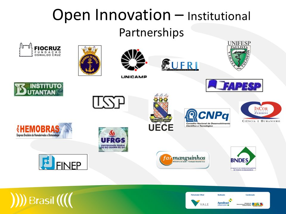 Open Innovation – Institutional Partnerships