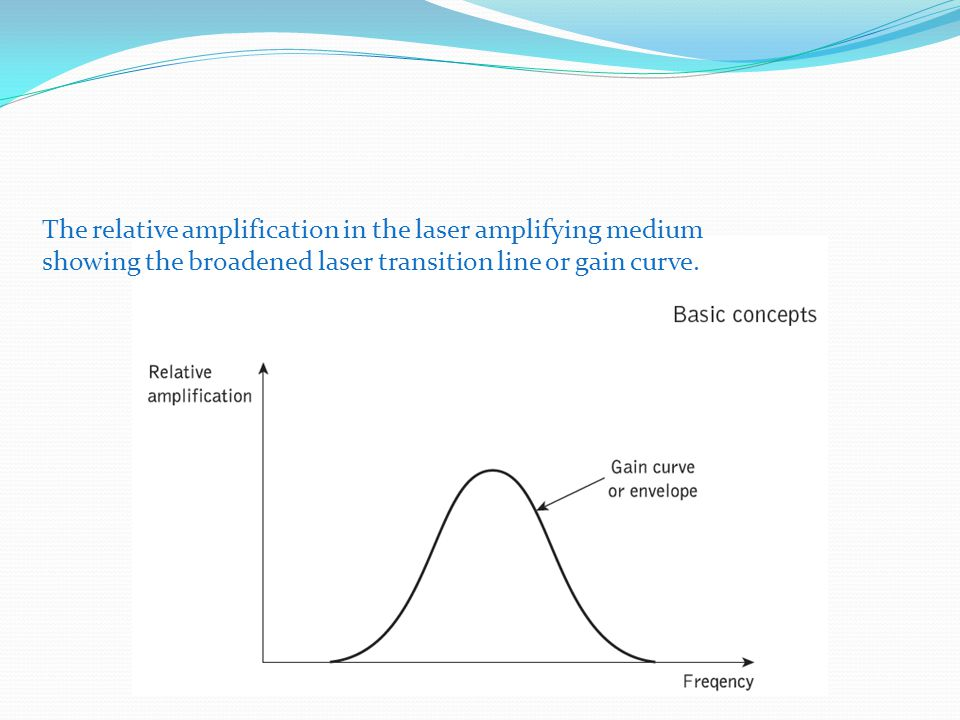 The relative amplification in the laser amplifying medium showing the broadened laser transition line or gain curve.