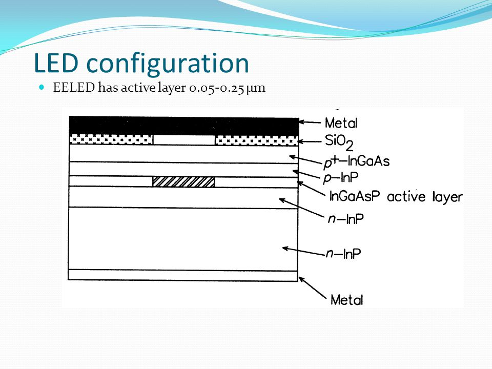 LED configuration EELED has active layer µm