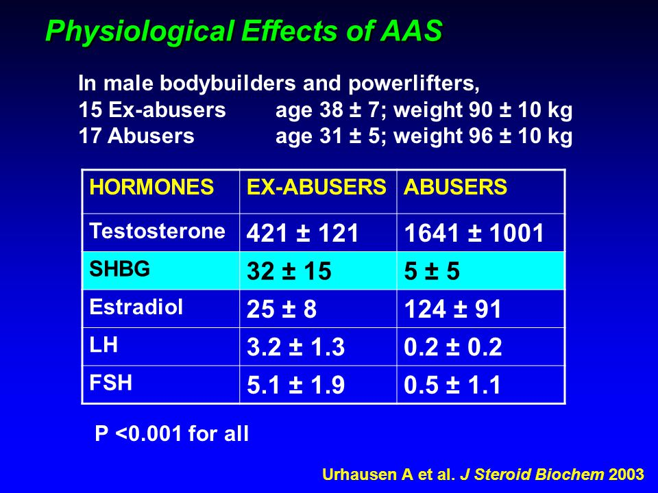 ABUSE OF ANABOLIC STEROIDS & CARE OF TRANSGENDER PATIENTS - ppt