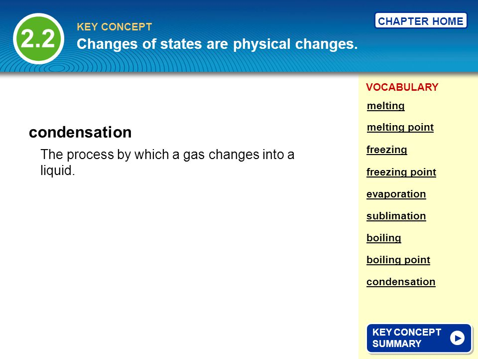 2.2 condensation Changes of states are physical changes.