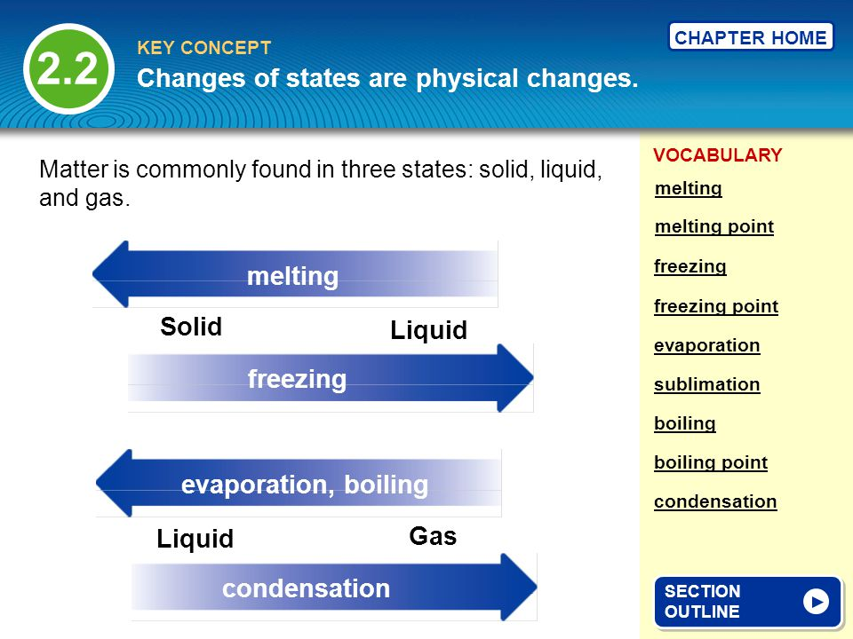Changes of states are physical changes.