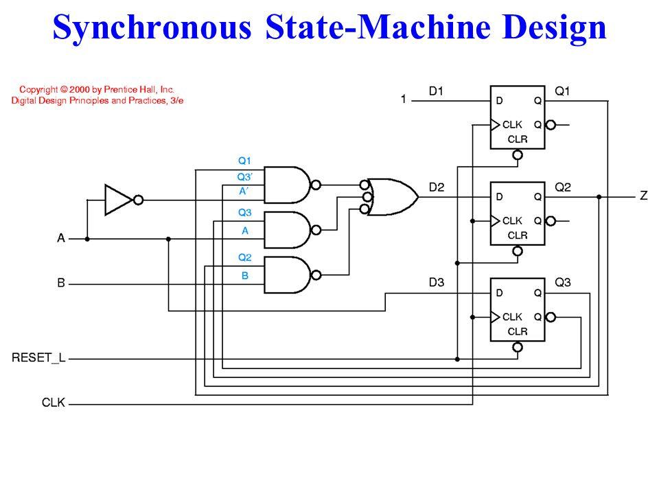 state machine design ppt video online download rh slideplayer com Circuit Design Ideas Integrated Circuit Design Layout