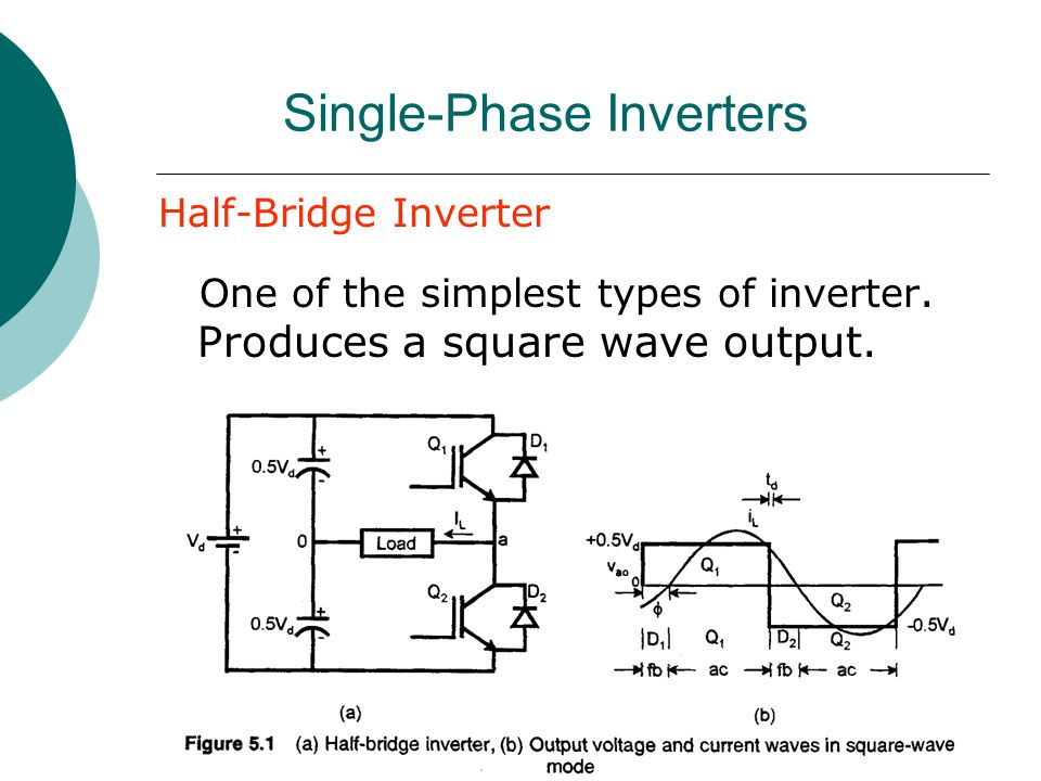 Single-Phase Inverters