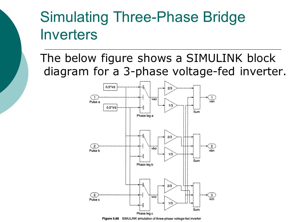 Simulating Three-Phase Bridge Inverters
