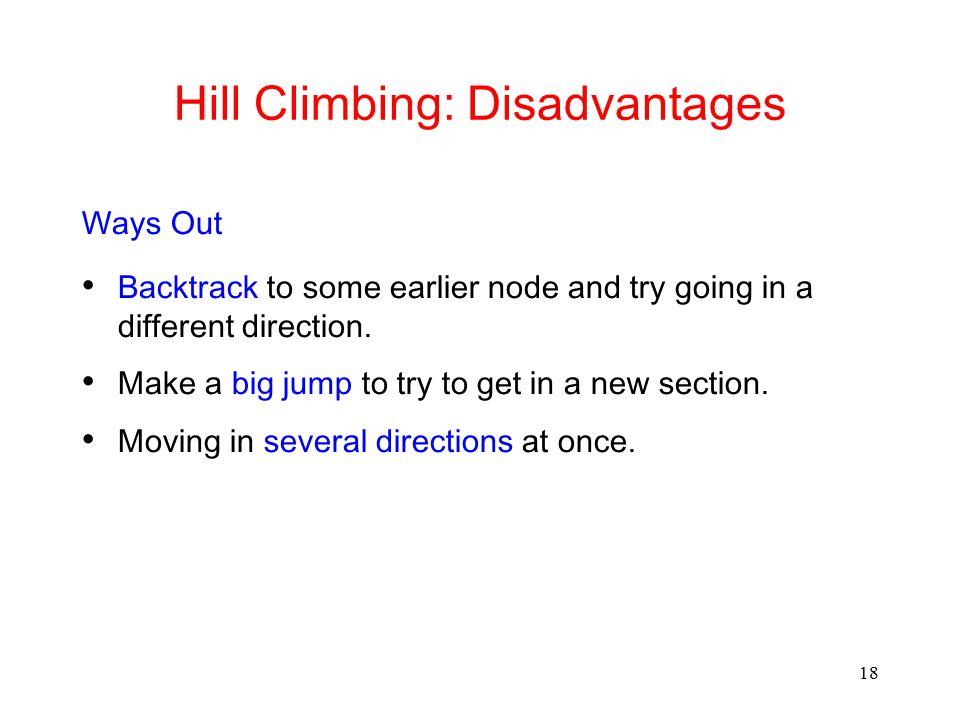 Disadvantages Of Hill Climbing Algorithm