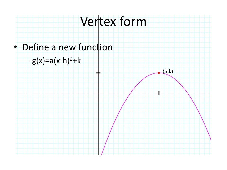 Vertex Form Ppt Download