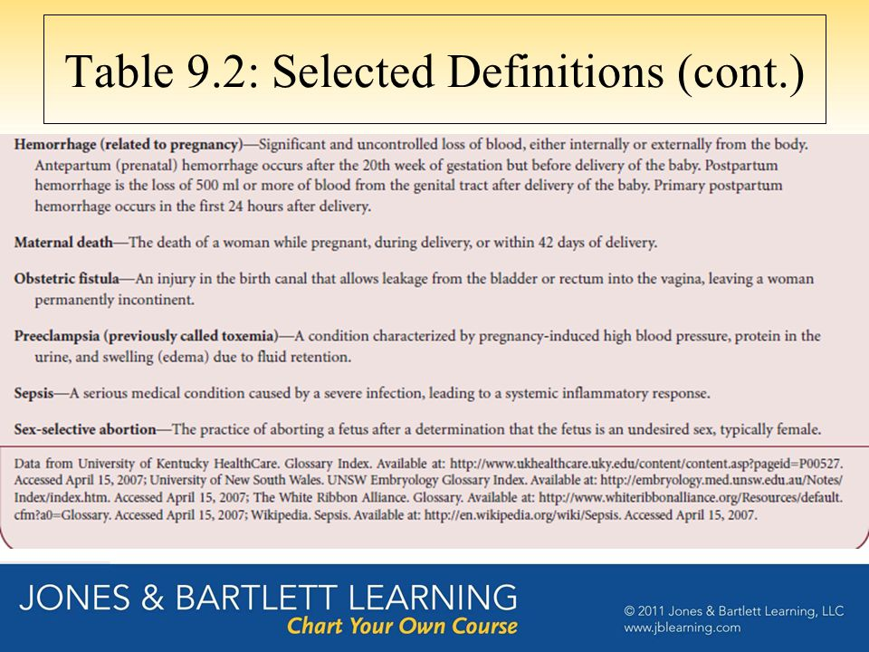 Table 9.2: Selected Definitions (cont.)