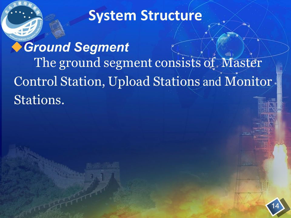 System Structure Ground Segment