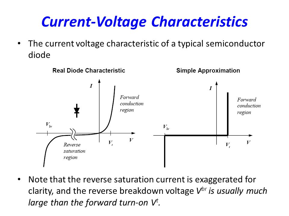 LECTURE 4 DIODE LED ZENER DIODE DIODE LOGIC - ppt video online download