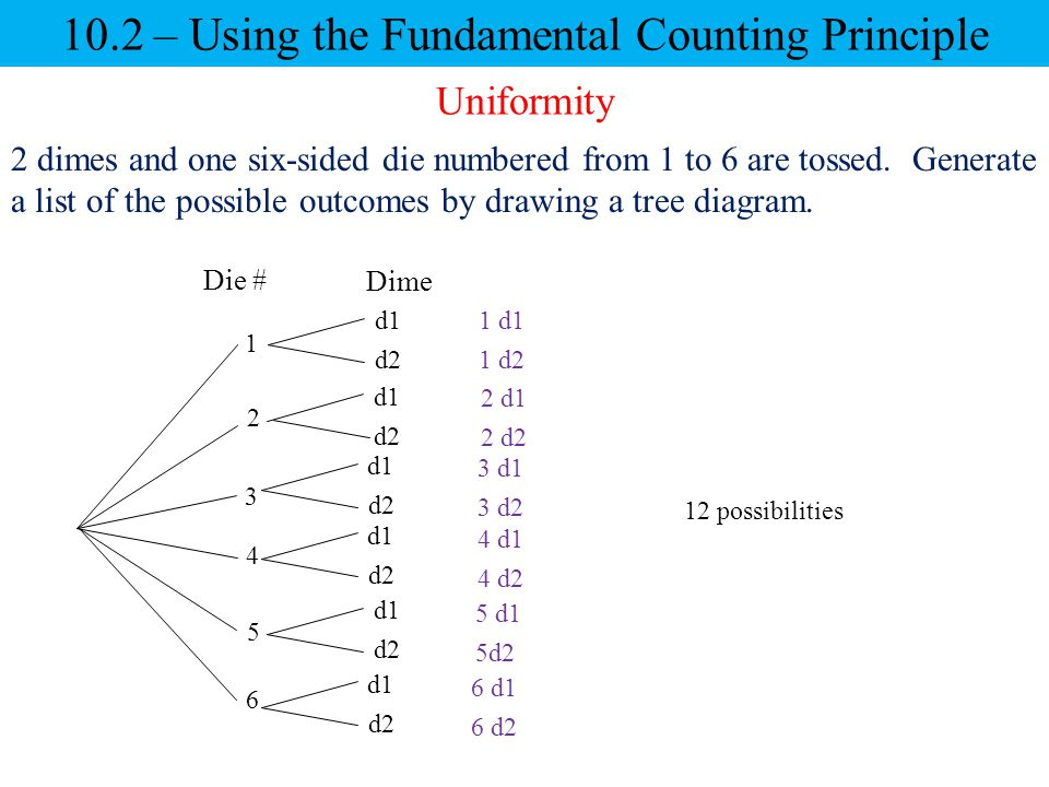 101 counting by systematic listing ppt video online download 102 using the fundamental counting principle ccuart Gallery