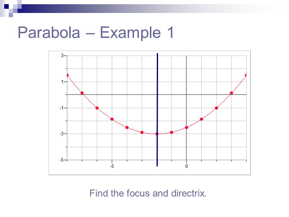 Find the focus and directrix.