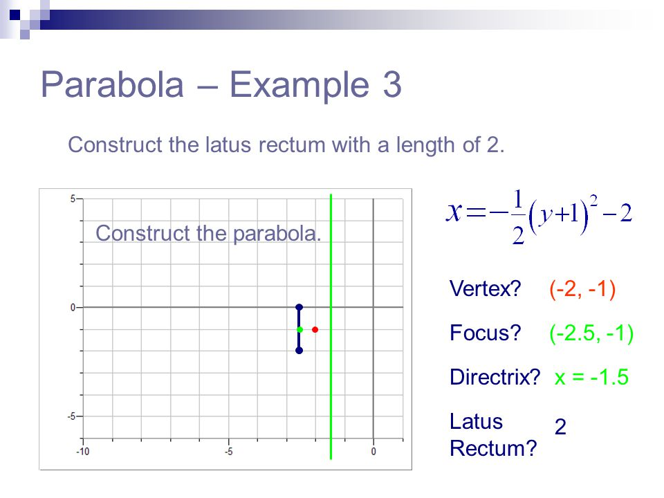 Parabola – Example 3 Construct the latus rectum with a length of 2.