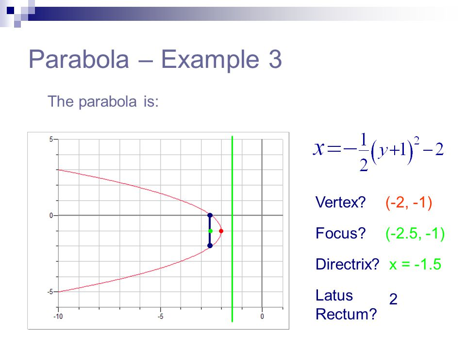 Parabola – Example 3 The parabola is: Vertex (-2, -1) Focus