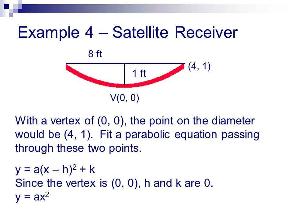 Example 4 – Satellite Receiver