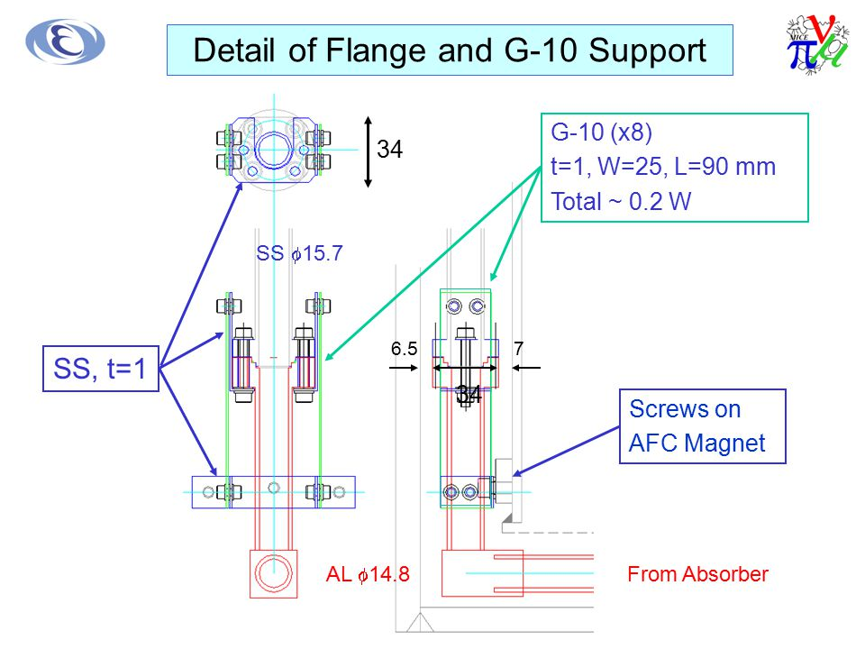 Detail of Flange and G-10 Support