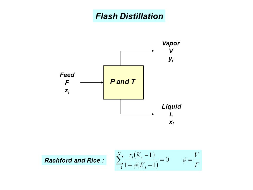 Flash Distillation P and T Vapor V yi Feed F zi Liquid L xi