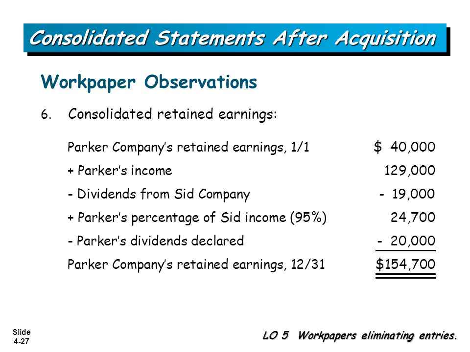 Retained earnings calculation in consolidating student loans