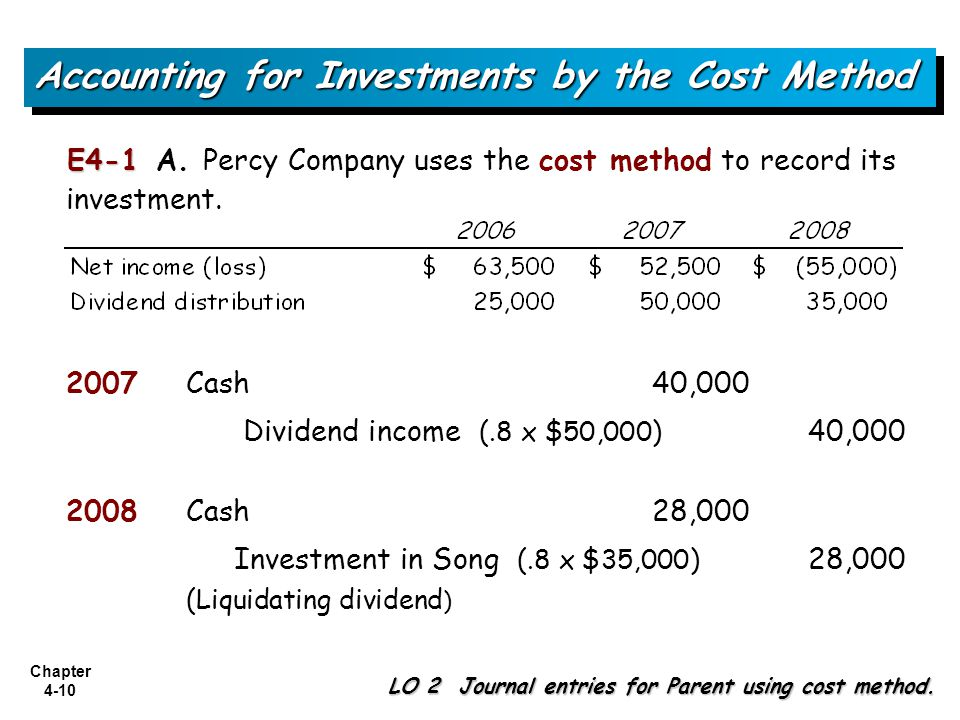 intercompany loans accounting entries for investments