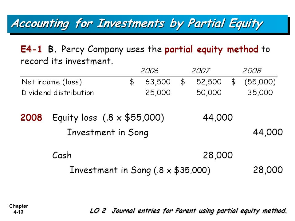 Accounting for Investments by Partial Equity