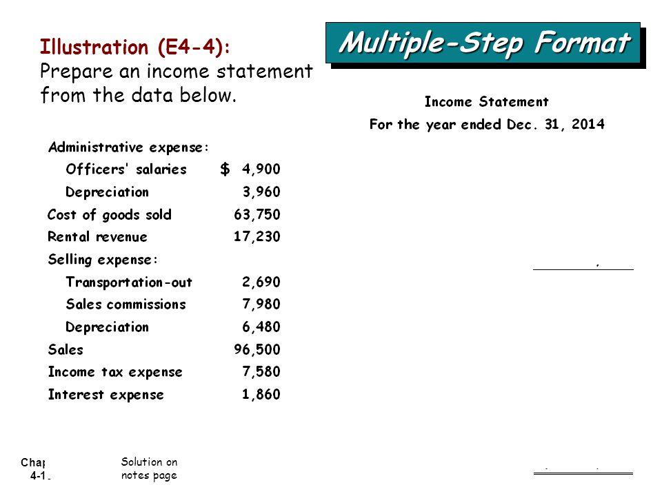 13 multiple step format