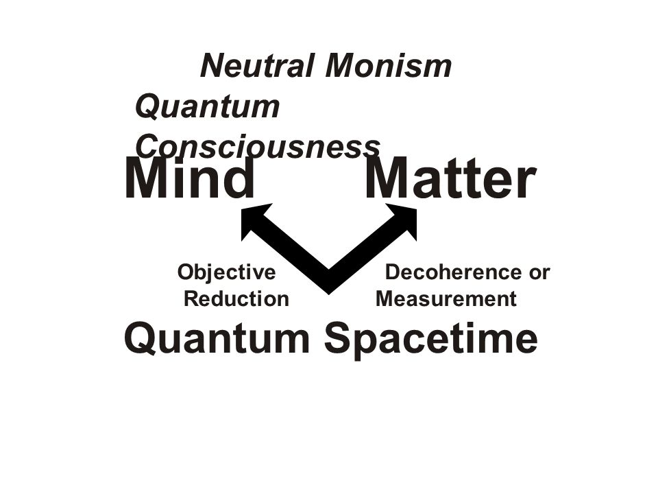 Mind Matter Quantum Spacetime Neutral Monism Quantum Consciousness