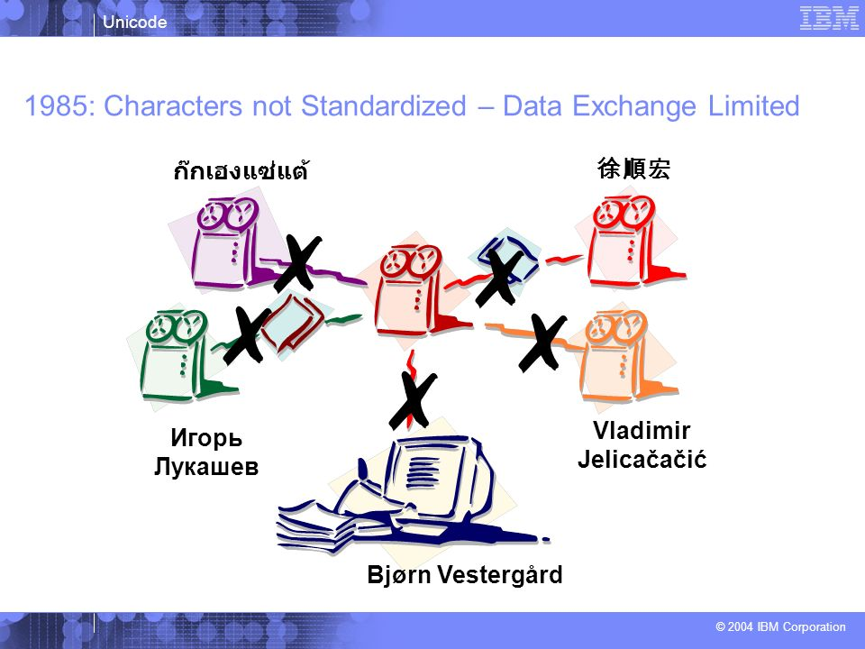 1985: Characters not Standardized – Data Exchange Limited