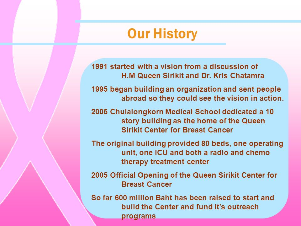 Our History 1991 started with a vision from a discussion of H.M Queen Sirikit and Dr. Kris Chatamra.