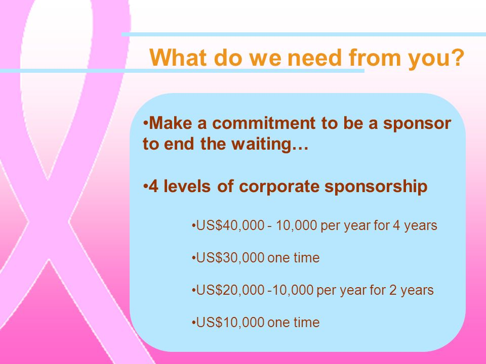 What do we need from you Make a commitment to be a sponsor to end the waiting… 4 levels of corporate sponsorship.