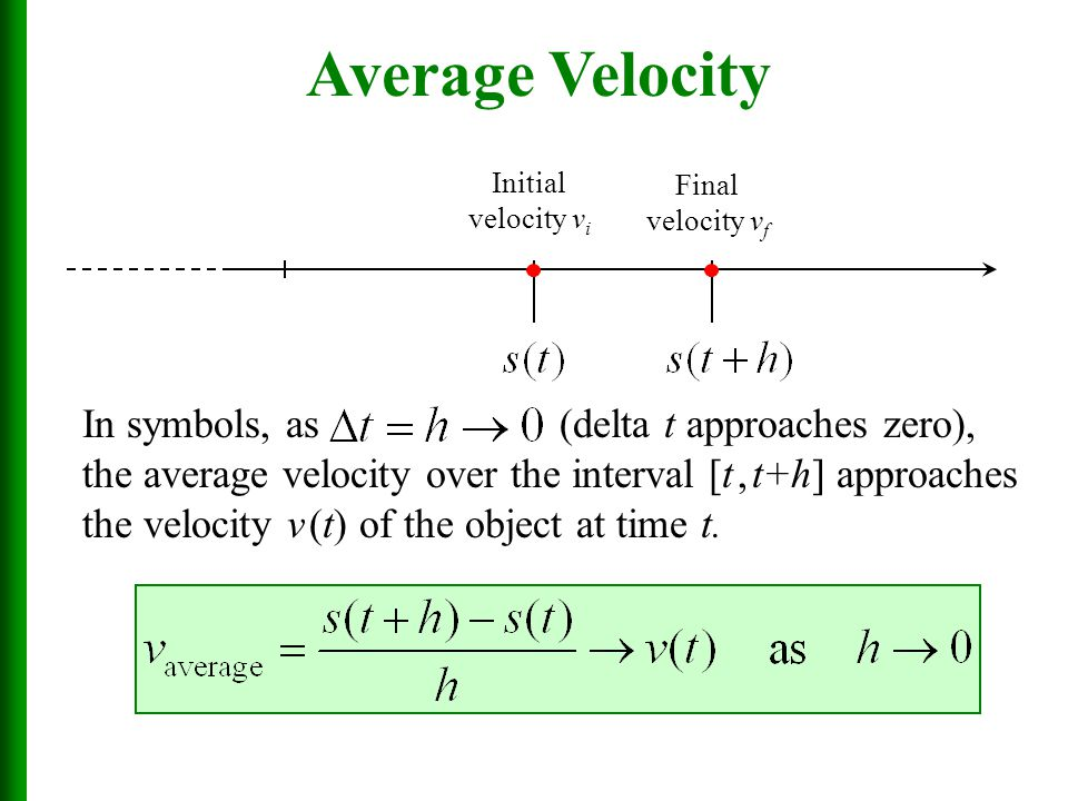 Limits And Derivatives Ppt Video Online Download