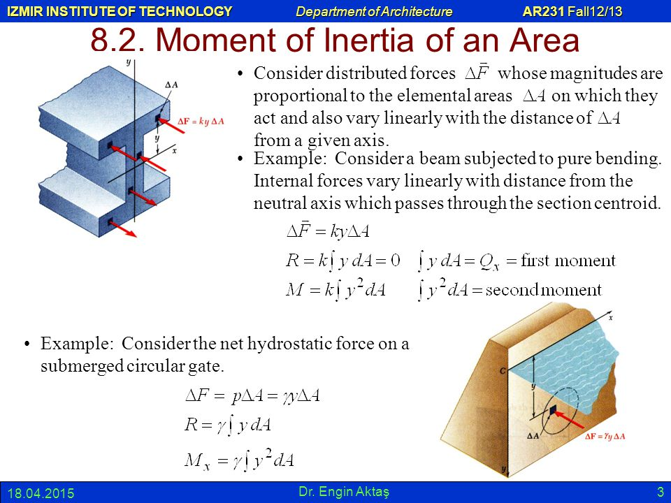 8 0 Second Moment Or Moment Of Inertia Of An Area Ppt Video Online