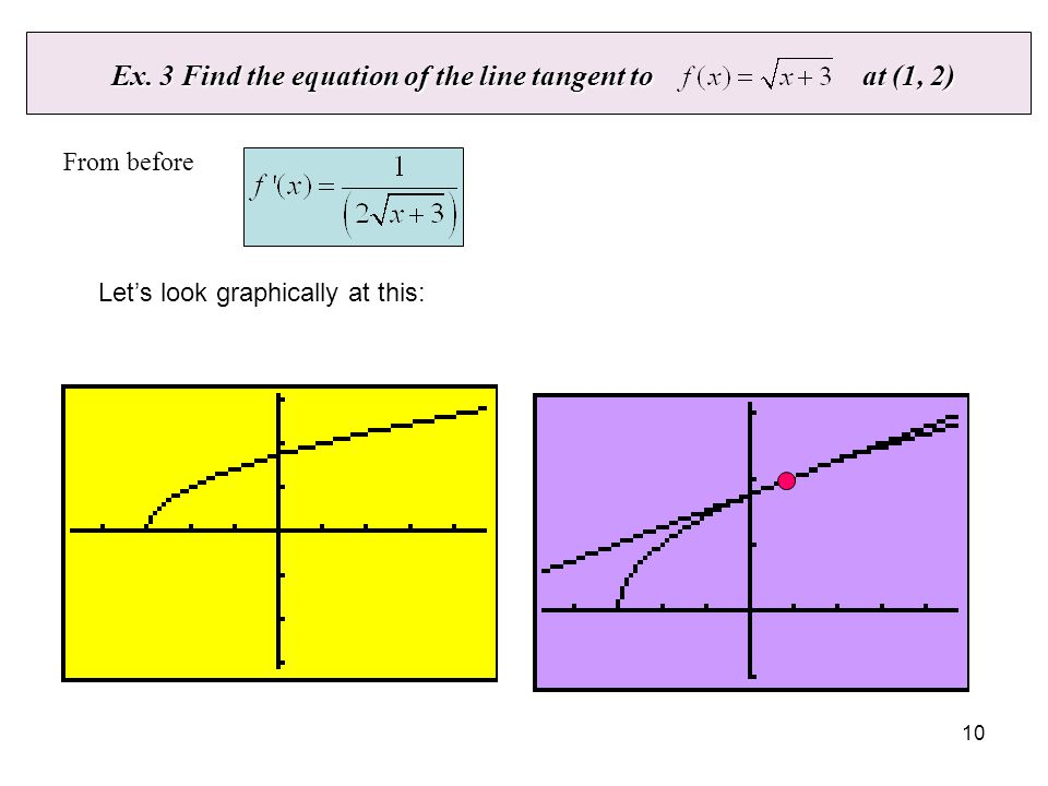 Ex. 3 Find the equation of the line tangent to at (1, 2)