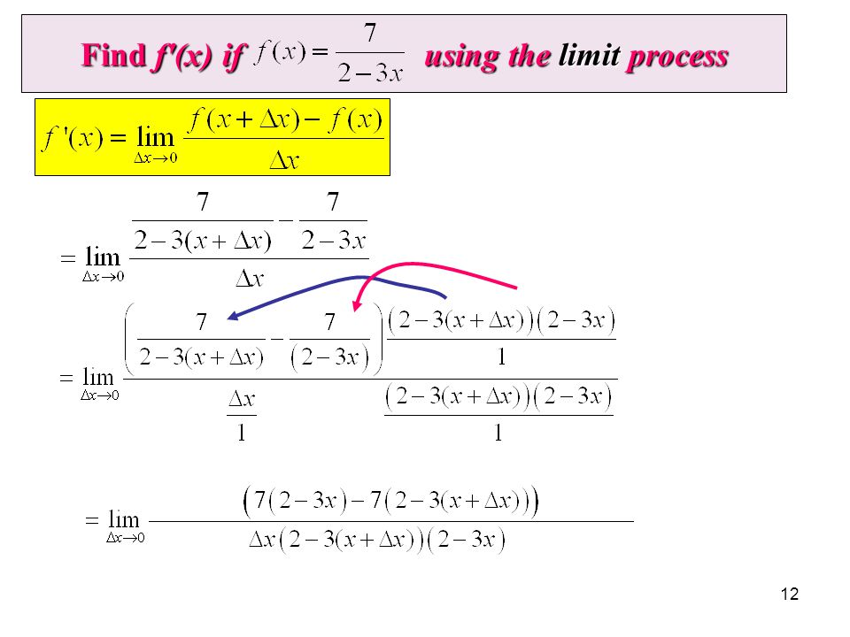 Find f′(x) if using the limit process
