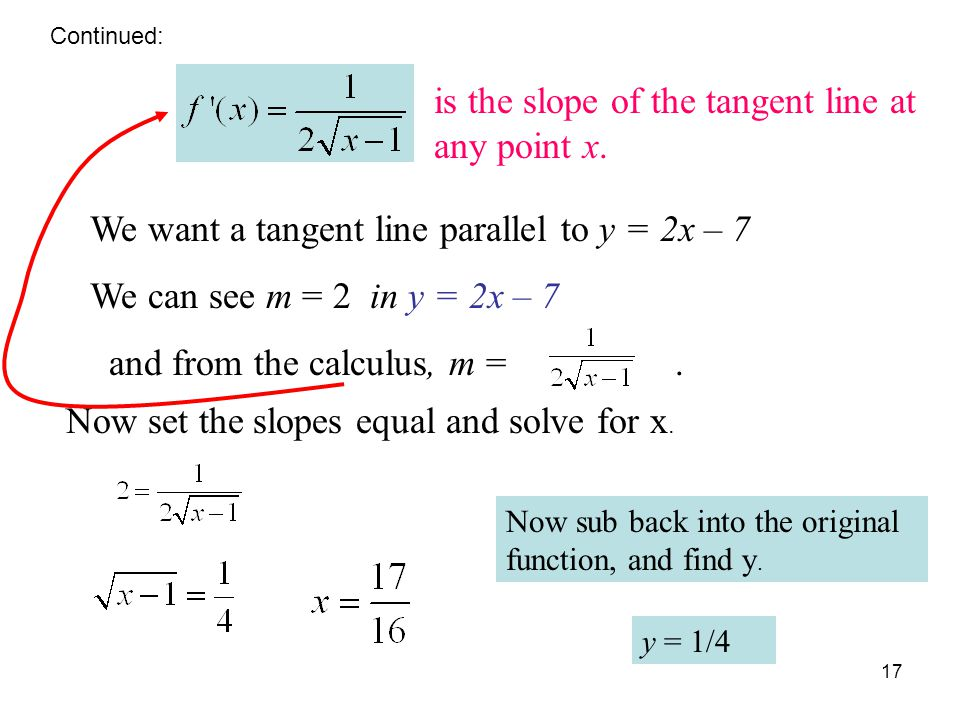 is the slope of the tangent line at any point x.