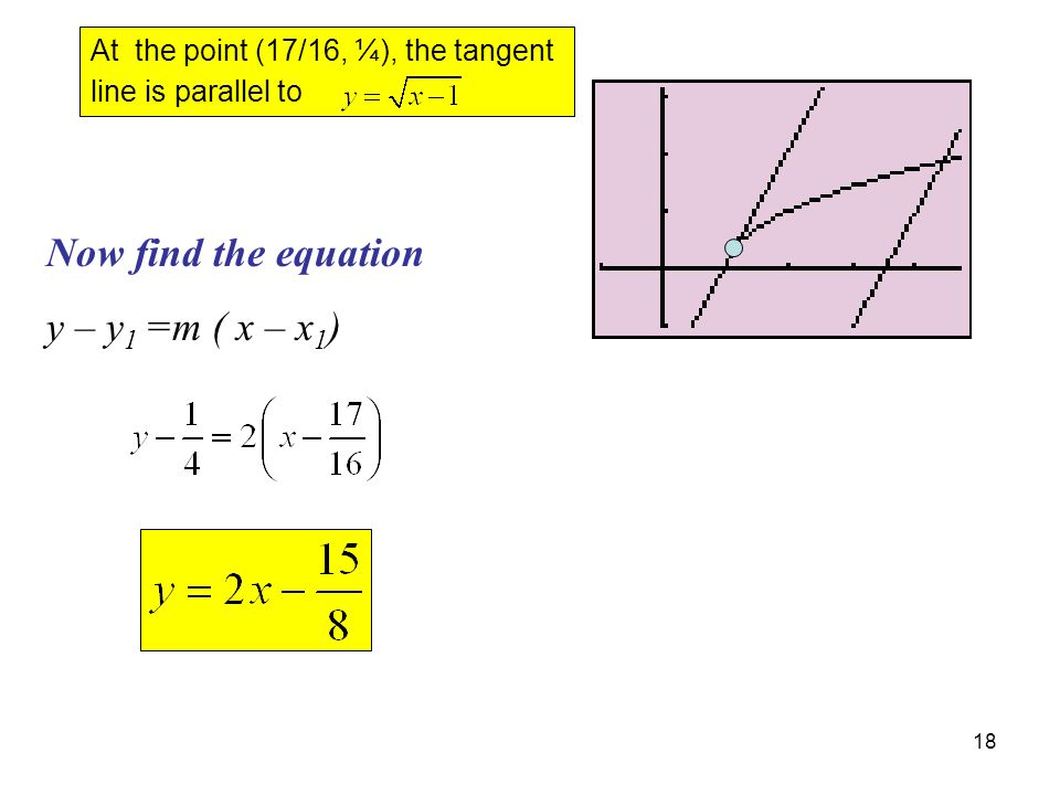 Now find the equation y – y1 =m ( x – x1)