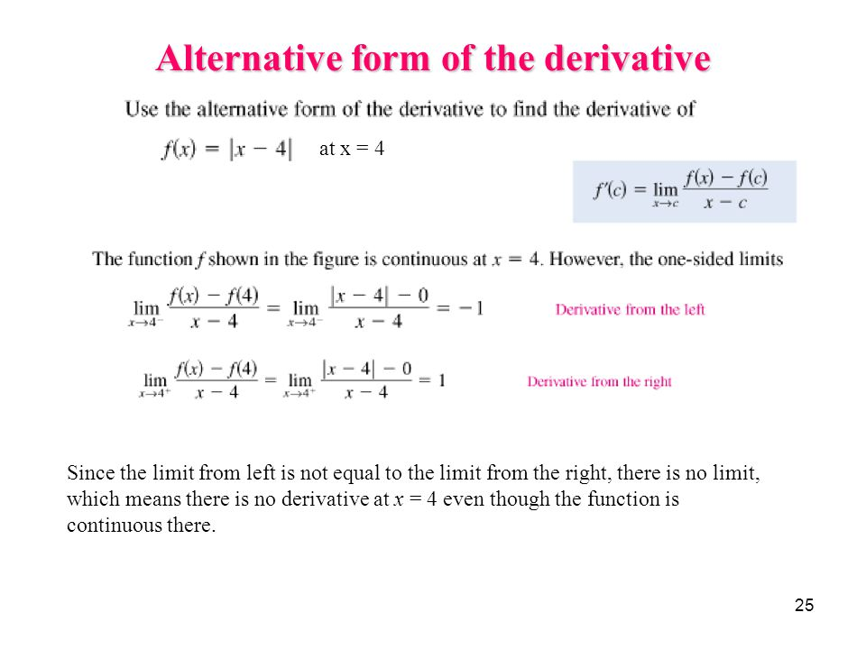 Alternative form of the derivative