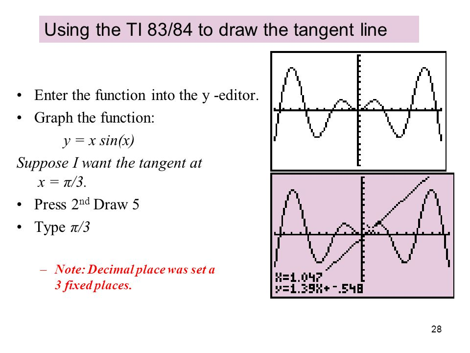 Using the TI 83/84 to draw the tangent line