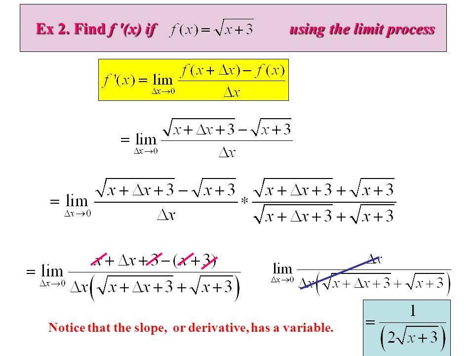 Ex 2. Find f ′(x) if using the limit process