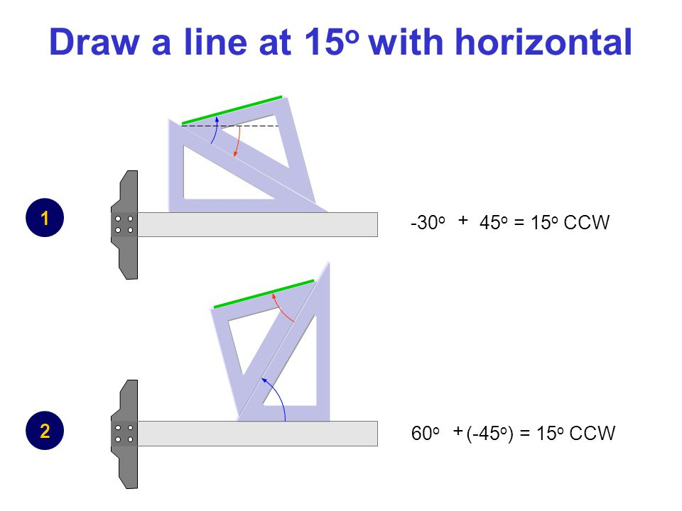 Draw a line at 15o with horizontal
