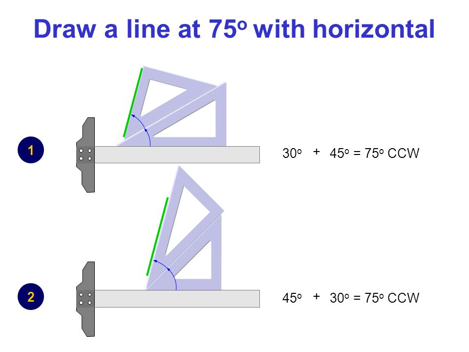 Draw a line at 75o with horizontal