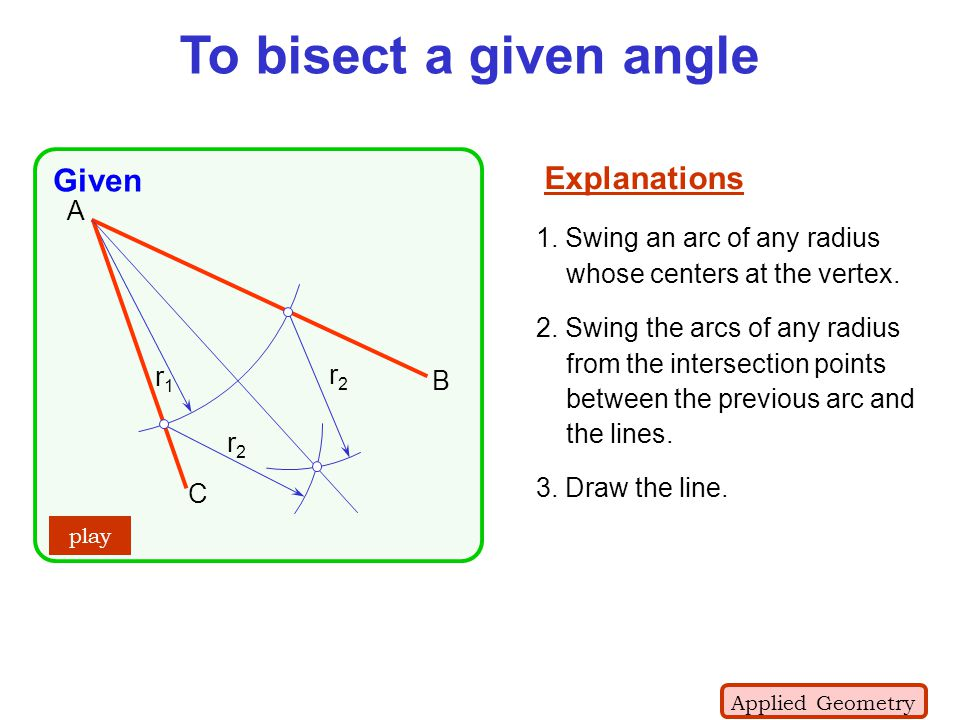 To bisect a given angle Explanations Given A