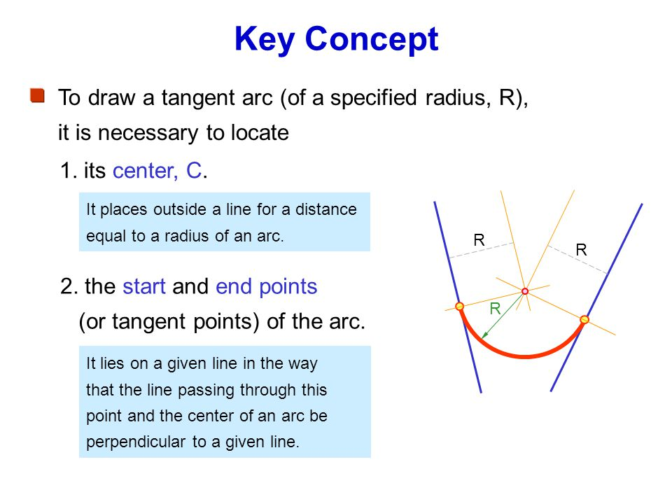 Key Concept To draw a tangent arc (of a specified radius, R),
