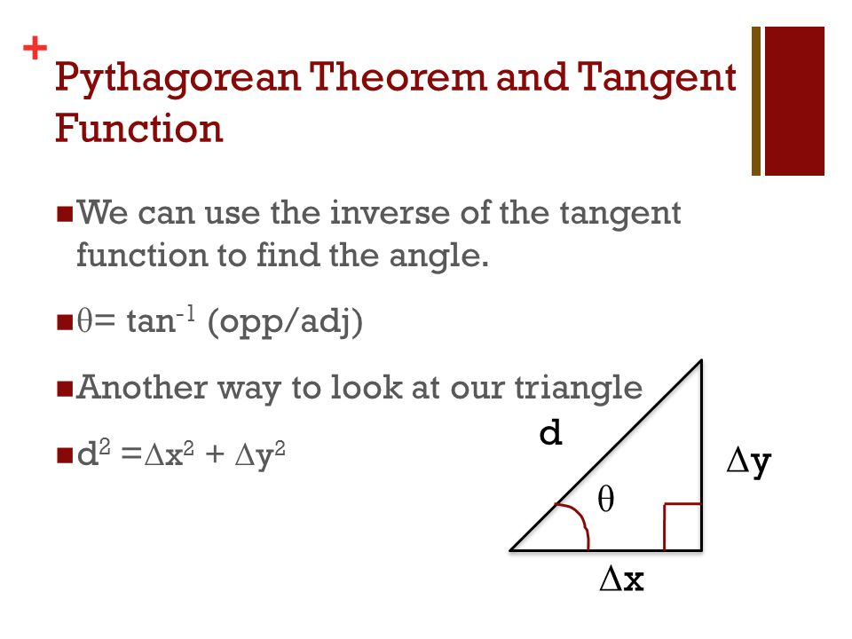 Pythagorean Theorem and Tangent Function