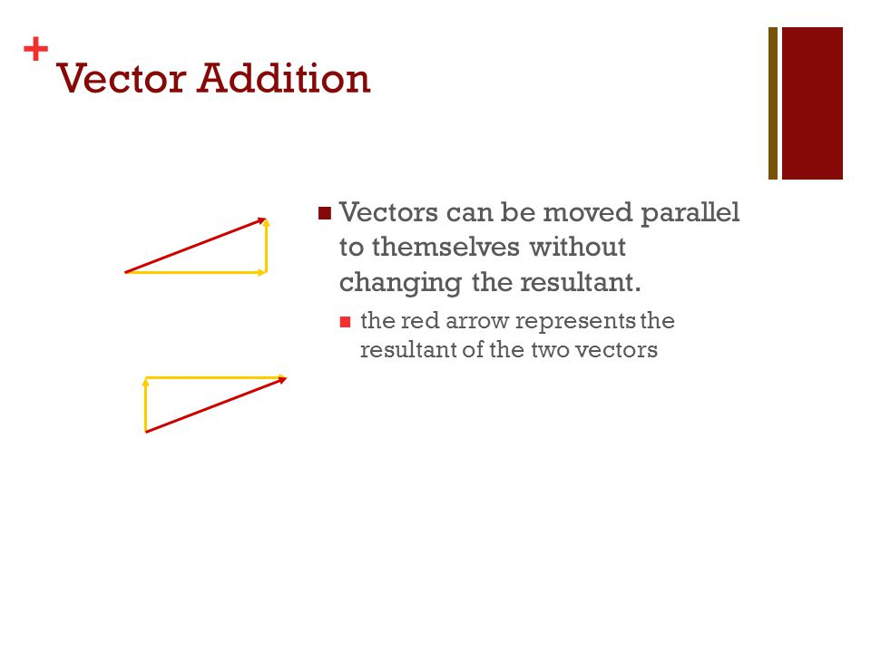 Vector Addition Vectors can be moved parallel to themselves without changing the resultant.